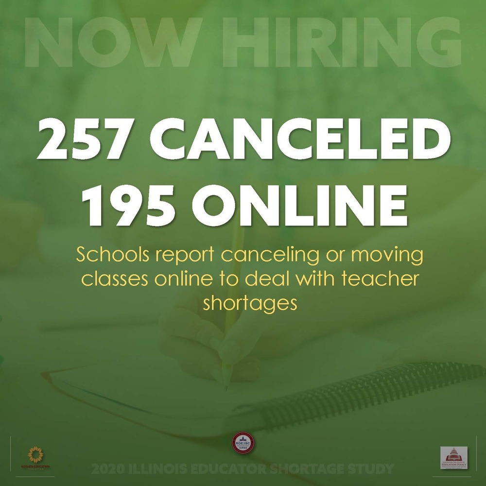 2020 Illinois Educator Shortage Survey Information
