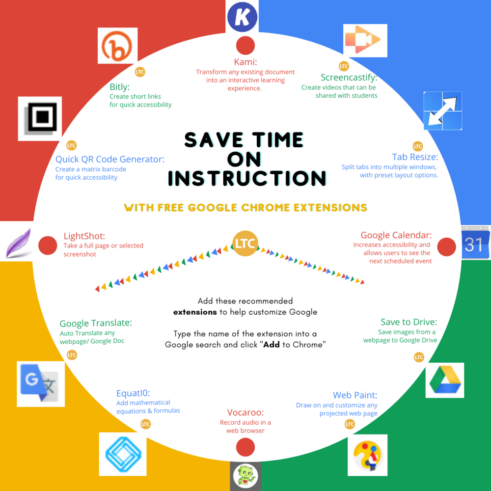 ​  Save Time on Instruction  with free Google Chrome Extensions